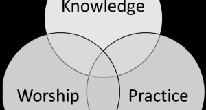 knowledge and worship